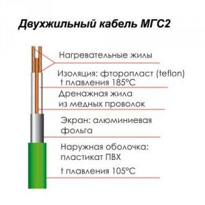 Строение двухжильного кабеля МГС2