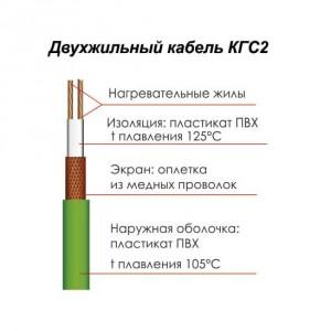 Описание строения двухжильного кабеля КГС 2